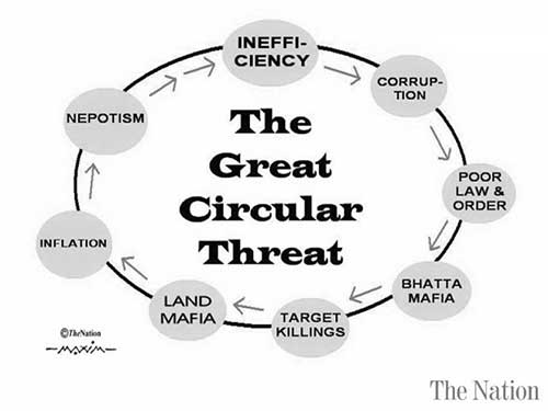 the-great-circular-threat